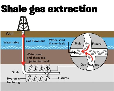 World Oil Technology: What Is Shale Gas and Why Is It ...