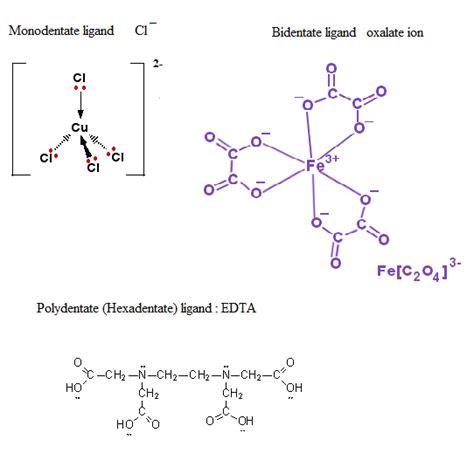 31+ Monodentate Bidentate Ligand Example Images