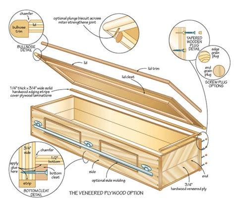diy coffin making