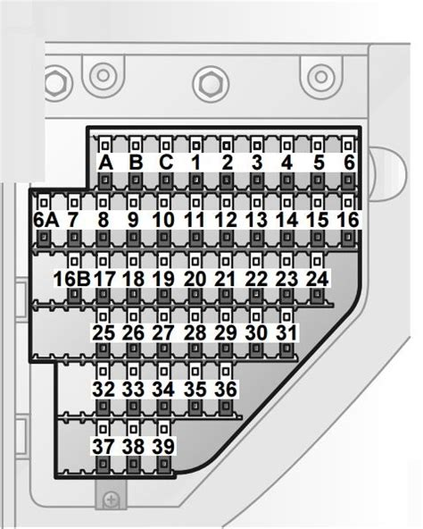 Saab 9 3 Fuse Box Diagram by Saab 9 3 2001 Fuse Box Diagram Auto Genius