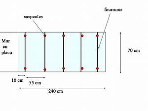 Dimension Plaque De Platre : coffrage faux plafond plaque de pl tre ~ Dailycaller-alerts.com Idées de Décoration