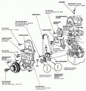 Engine Diagram Of 6 Honda Accord Di 2020