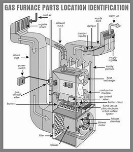 Check Pilot Light On Carrier Furnace  Check  Pilot  Light