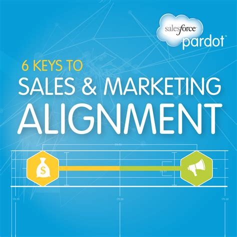 marketing sales 6 to sales and marketing alignment salesforce pardot
