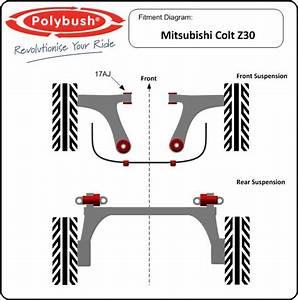 Colt Z30 - Mitsubishi