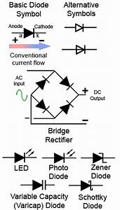 Introduction To Diodes