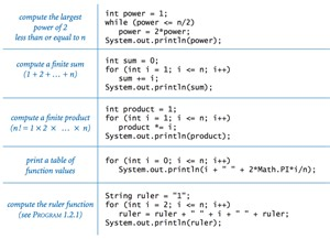 Java Decorator Pattern Reader by Java Programming Cheatsheet