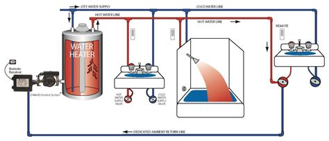 sink on demand recirculation 6 best images of water circulating diagram