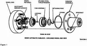 1990 Ford Ranger 4x4 Manual Locking Hubs
