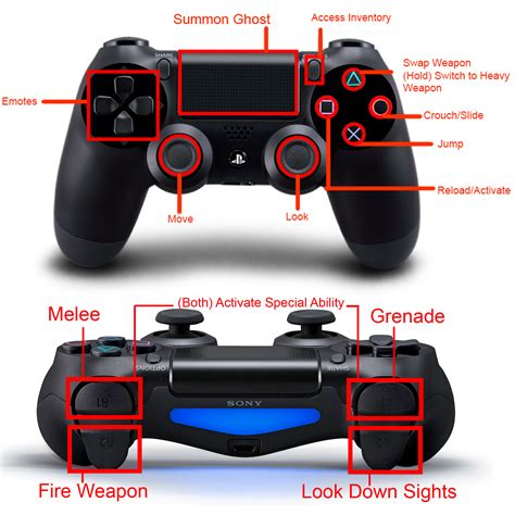 Ps4 Controller Diagram by New Destiny Info Ps4 Lead Platform Accusation Of