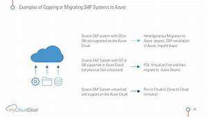 Azure For Sap Solutions