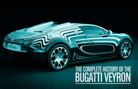 The Complete History Of The Bugatti Veyron