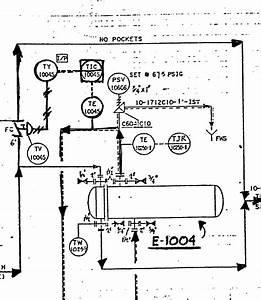 Process Tech  U0026 Oper Acad