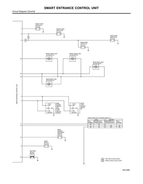 Repair Guides Electrical System Smart Entrance