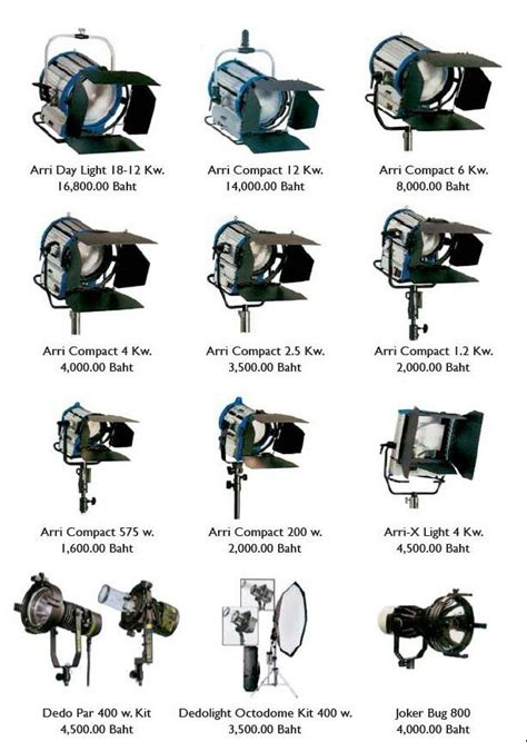 types of stage lighting fixtures stage lighting on