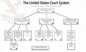 Interpreting The Constitution – the Supreme Court ...