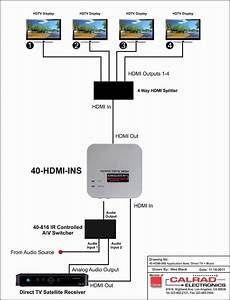 Direct Tv Satellite Wiring Diagrams