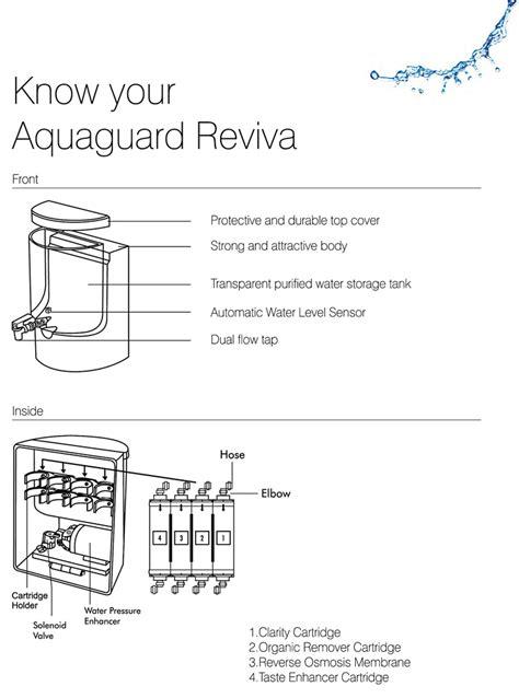 aquaguard size aquaguard size 28 images aquaguard filter manufacturer aquaguard filter supplier exporter