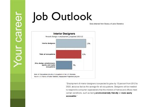Accounting Job Statistics  Sasha Vujacic. What Is A Occupational Therapy. Medicare Part D Drug List Remediation Of Mold. Fort Lauderdale Ac Repair 2004 Toyota Corrola. Installing Ssl Certificate Apache. Beauty Schools San Diego Light Grey Jeans Men. Conserves Wan Bandwidth Td Retail Credit Card. Nuclear Cardiology Boards Payday Loans Rates. Williamson County Judicial Records