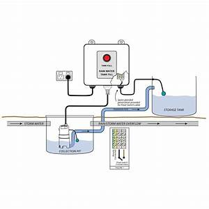 Pump Tank Fill Controller With Float Switch