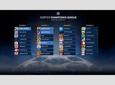 Uefa champions league 2017 18 Fútbol internacional
