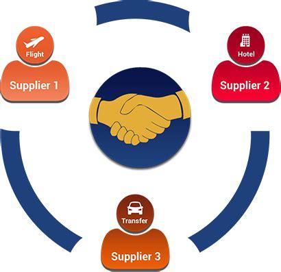 Travel Boutique Online - Suppliers