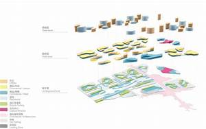Aeccafe  Master Plan Hangzhou New District In China By