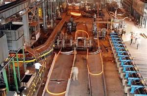 Steel Rolling Mills Plants
