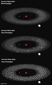 Suburban spaceman: The Lazarus Comets: Asteroid Belt a ...