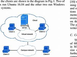 Network Diagram Of Streaming Server And Clients