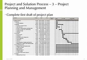 test plan template part execution best free home With integrated project plan template