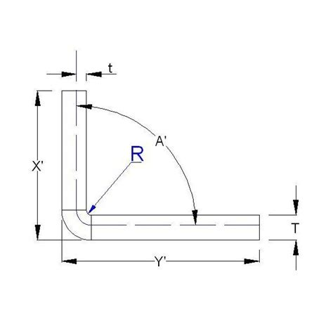 sheet metal design guide calculate bending allowance