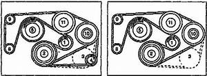 Solved  E320 Cdi Serpentine Belt Diagram