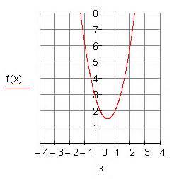 Scheitelpunkt Berechnen Parabel : l sungen grundlagen quadratische funktionen i mathe ~ Themetempest.com Abrechnung