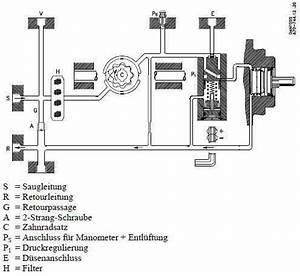 Vw Käfer Motor Explosionszeichnung : lbrenner lpumpe ~ Jslefanu.com Haus und Dekorationen