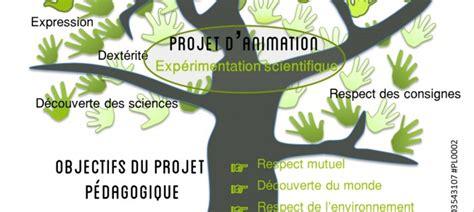 projet d animation cuisine activités pour les accueils de loisirs science trail