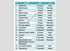 Compulsory Holidays 2018 for Central Govt Offices at New