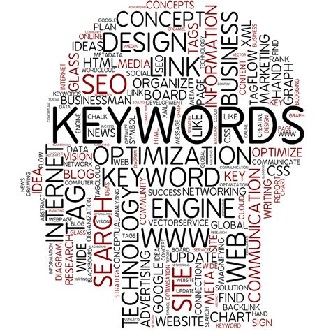 definitive guide  adwords keyword match types  seo