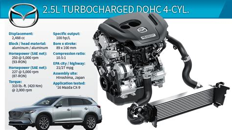 wards   engines winner mazda cx   dohc