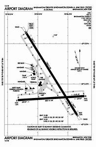 File Kbgm Airport Diagram Pdf