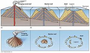 Atoll   Geology