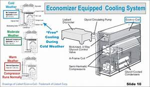 Data Center Cooling Optimization In The Virtualized