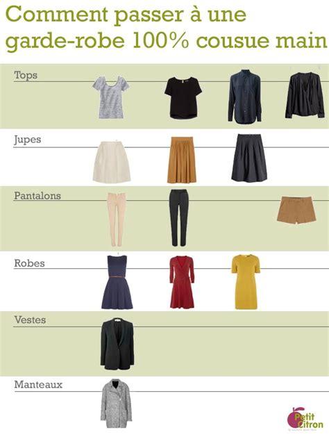 Garde Robe Ideale by Garde Robe Ideale Pour Femme