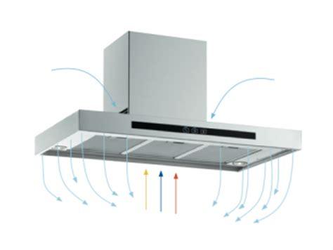 Motorloze Afzuigkap Aansluiten Op Mechanische Ventilatie by Mechanische Ventilatie Afzuigkap Met Motor Keukentafel