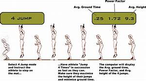 Reaction Time  Explosive Leg Power