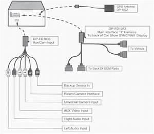 Rockville Headrest Dvd Wiring Diagram