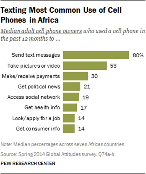 buy cell phones me cell phones in africa communication lifeline pew