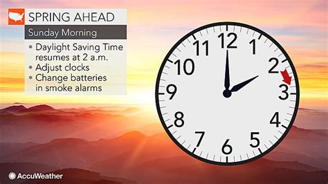 Day Light Saving Time Change poll do you think daylight saving time is necessary