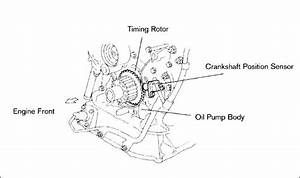 How To Wire Up A 1uz Engine  Vvti And Non-vvti  - Clublexus