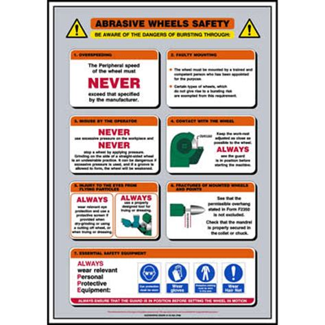 posters health safety glendining signs find